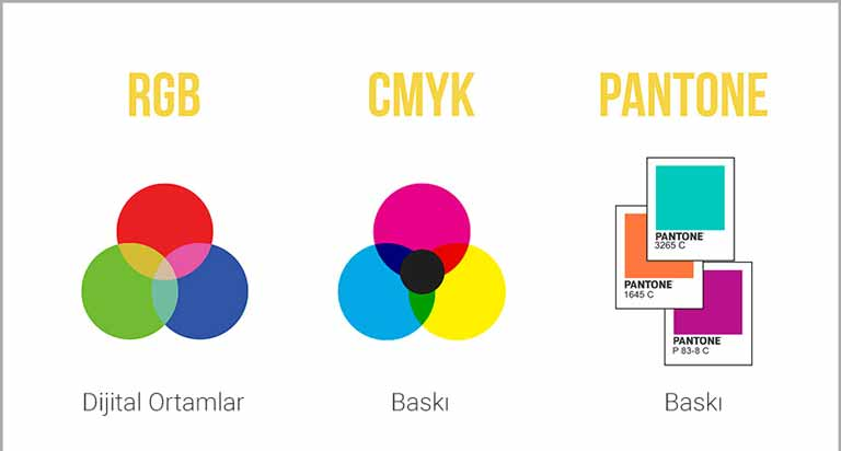 Ankara Ostim Durusoy Renkli Dijital Baskı
